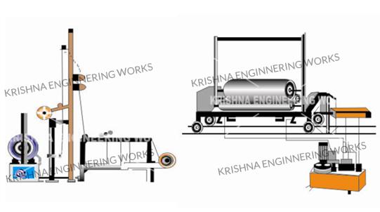 Máquina de Rebobinador do Forro