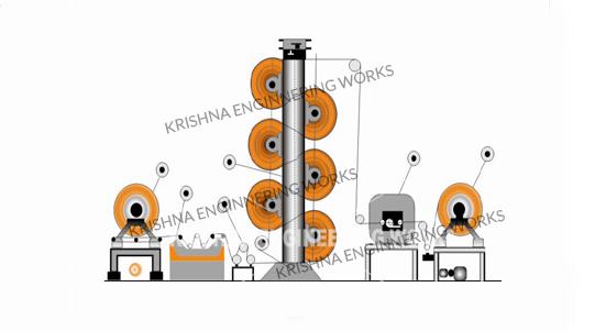Máquina de secagem do forro